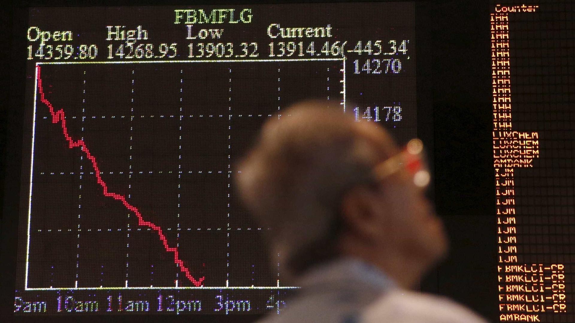 Bolsa cai 1,85% e fecha semana com recuo de quase 19%