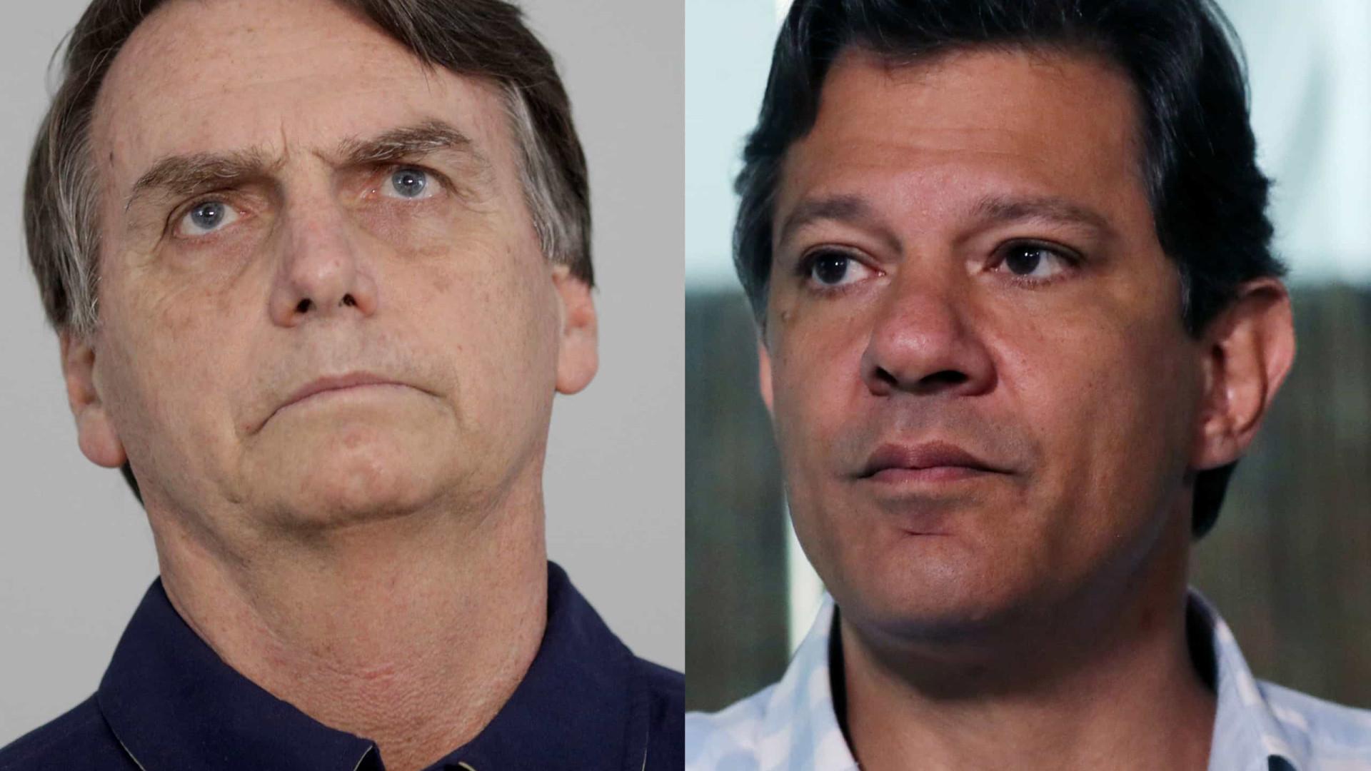 Se eleição fosse hoje, Haddad venceria Bolsonaro por 42% a 36%