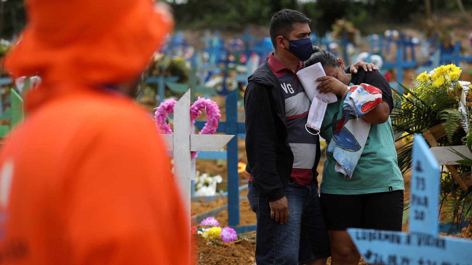 Covid-19. Brasil regista mais 16.508 casos e 965 mortes em 24 horas