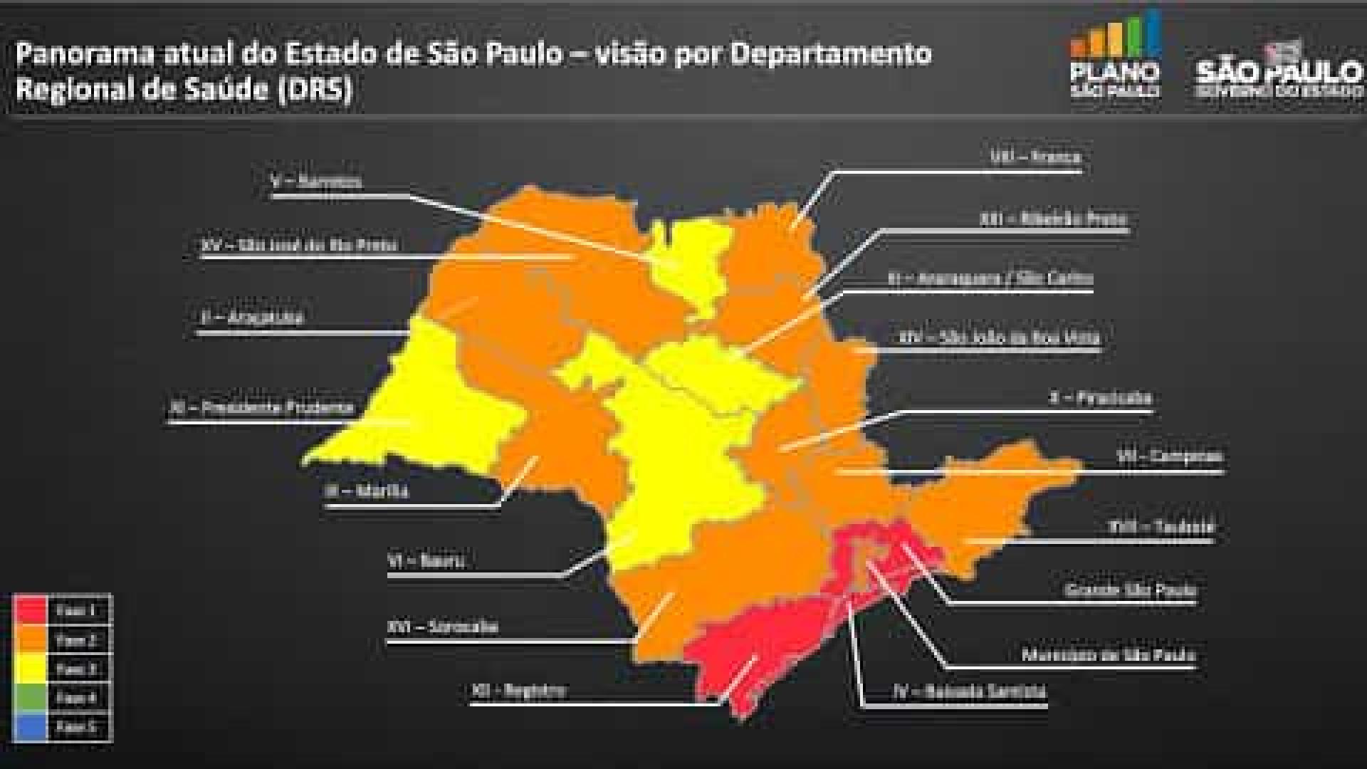 Plano de retomada da economia em São Paulo terá cinco fases