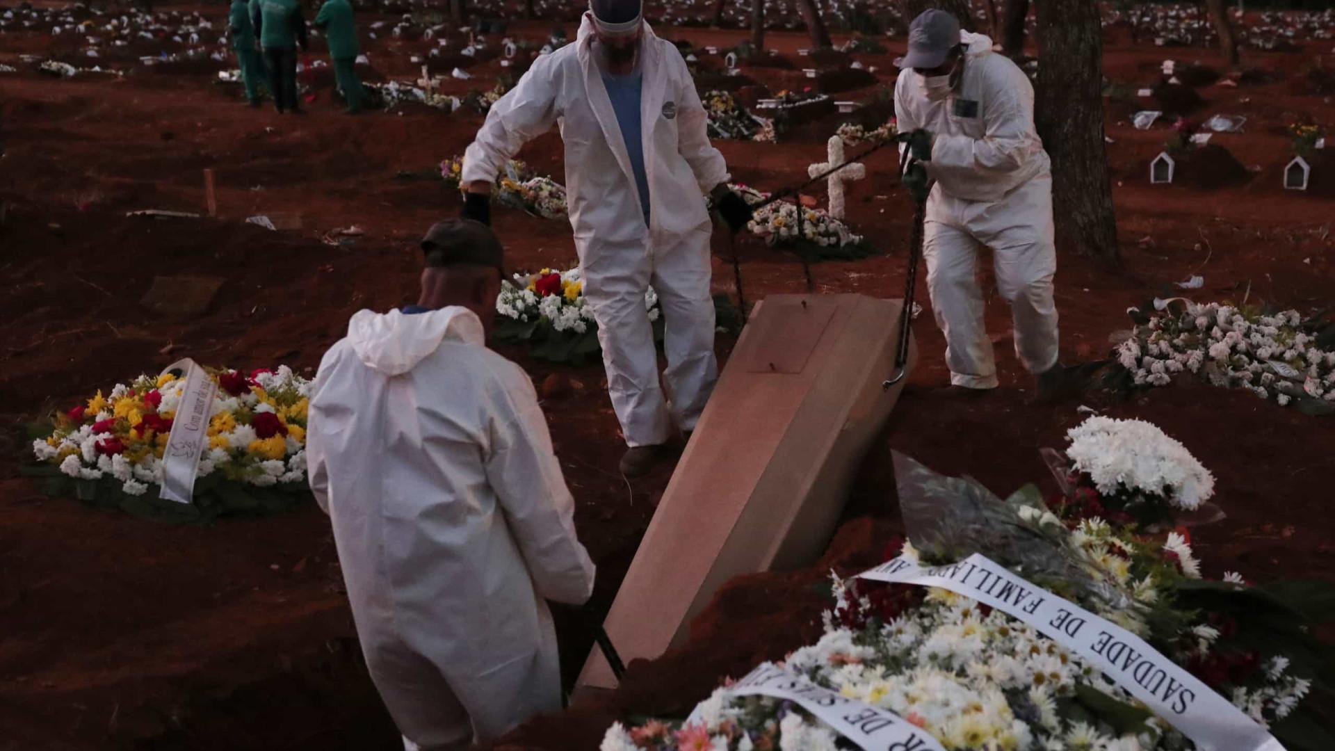 Brasil registra 1.261 óbitos em 24h e tem 41.058 mortos por covid-19