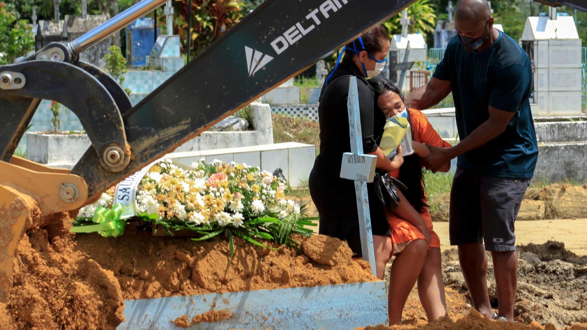 Média móvel de mortes por Covid-19 segue acima de mil e Brasil ultrapassa 217 mil óbitos pela doença