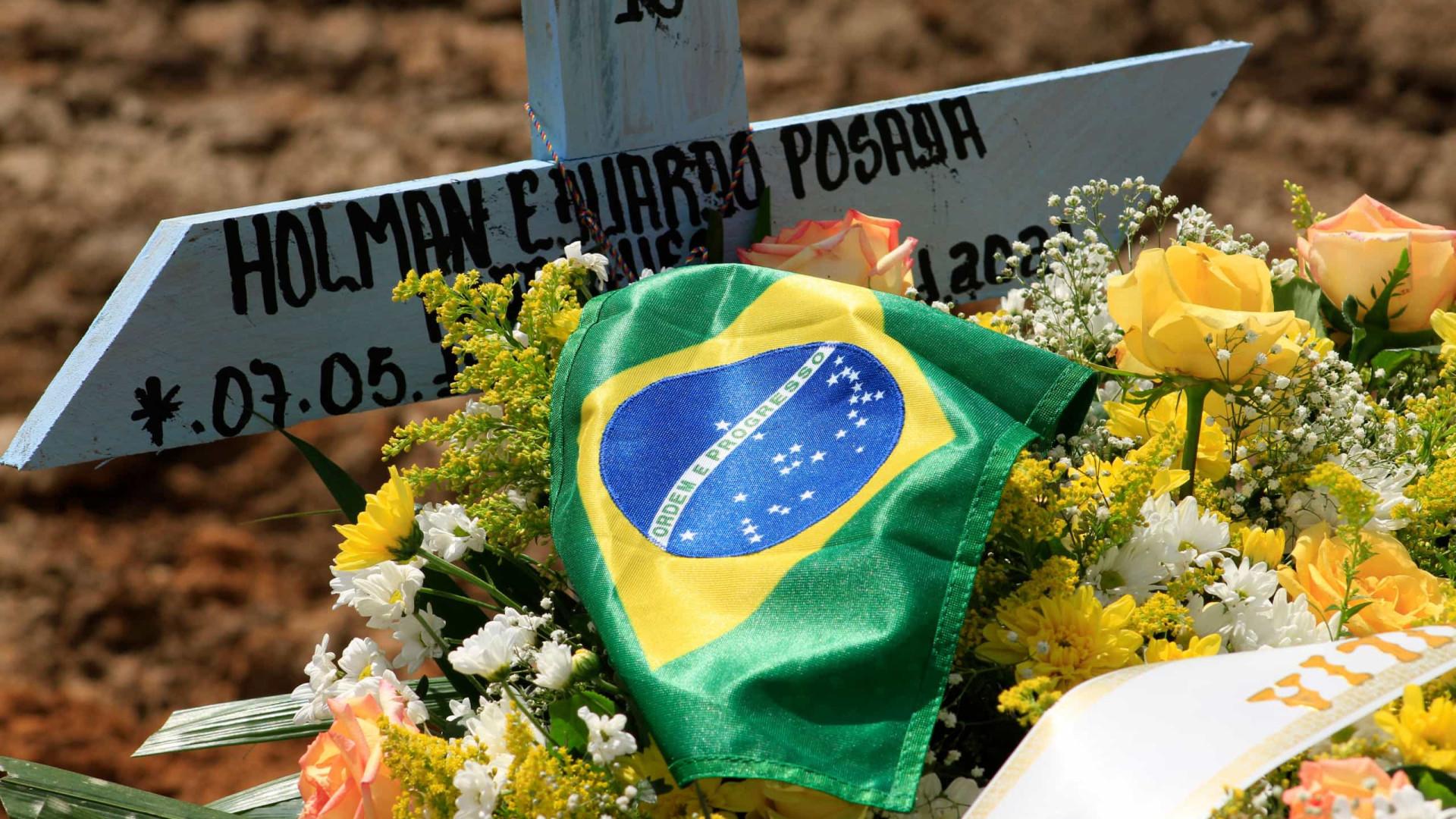 Brasil segue na contramão do mundo e tem maior alta nos óbitos por covid