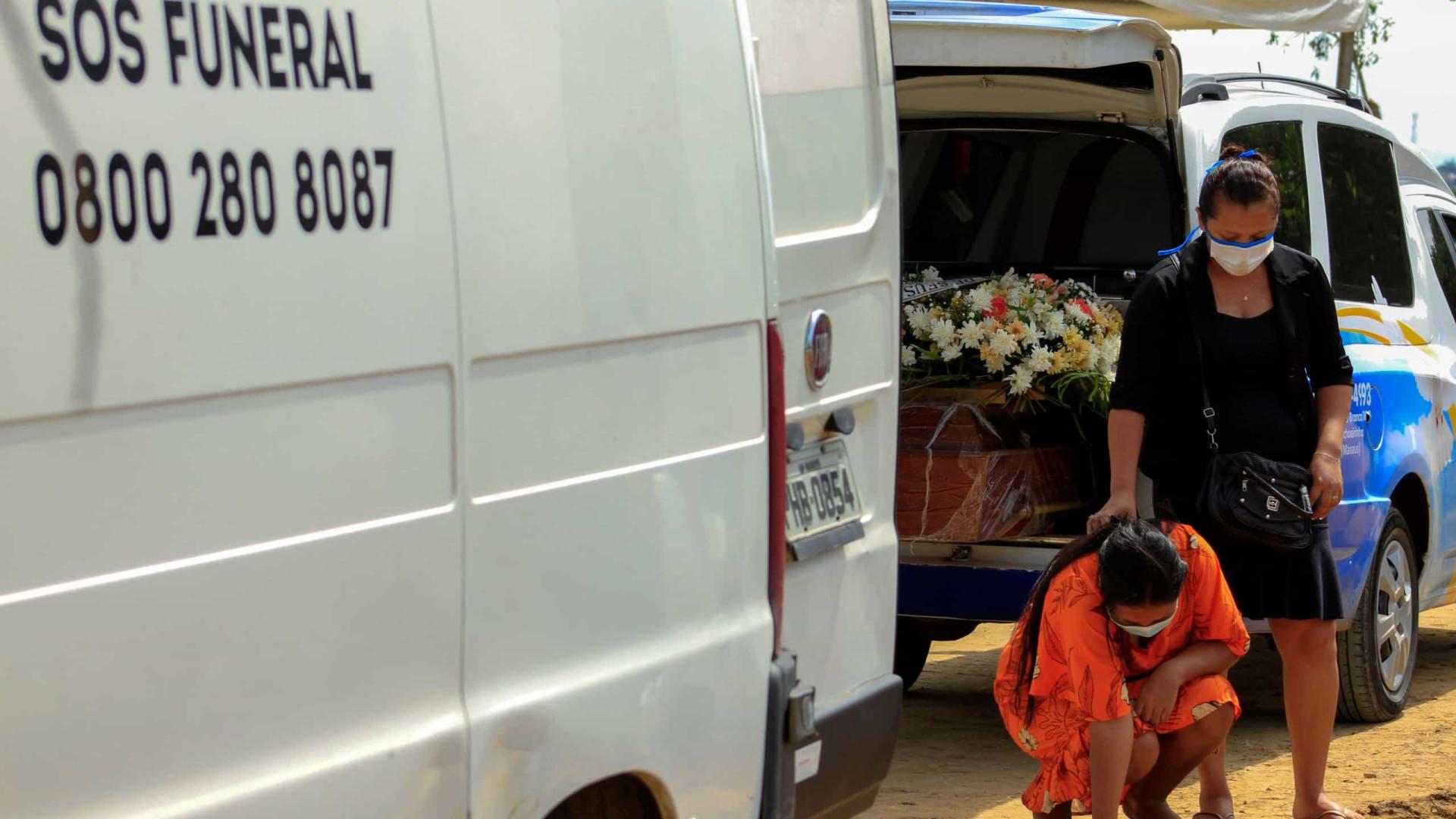Com média de 2.255 mortes por covid, Brasil bate recorde pelo 23º dia