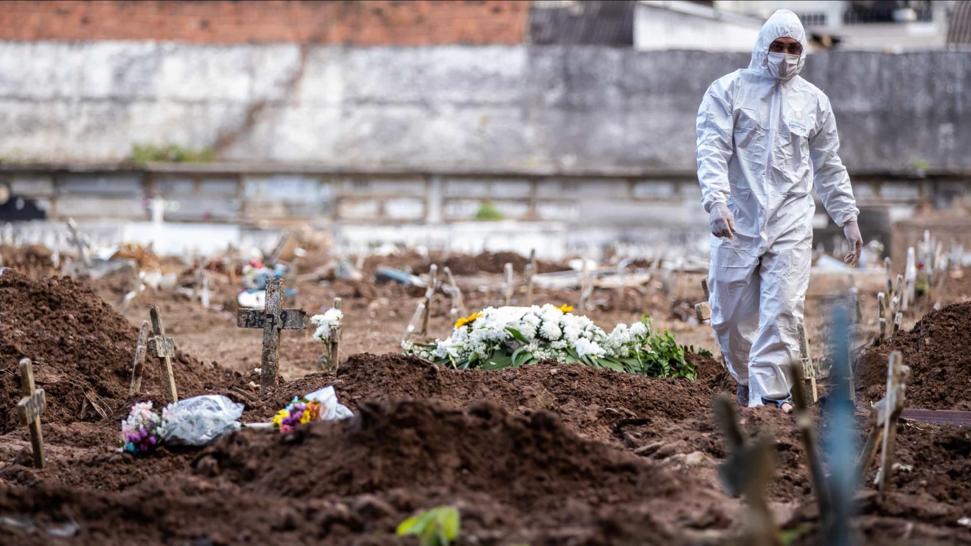 Brasil registra novo recorde diário com 2.286 mortes por Covid-19