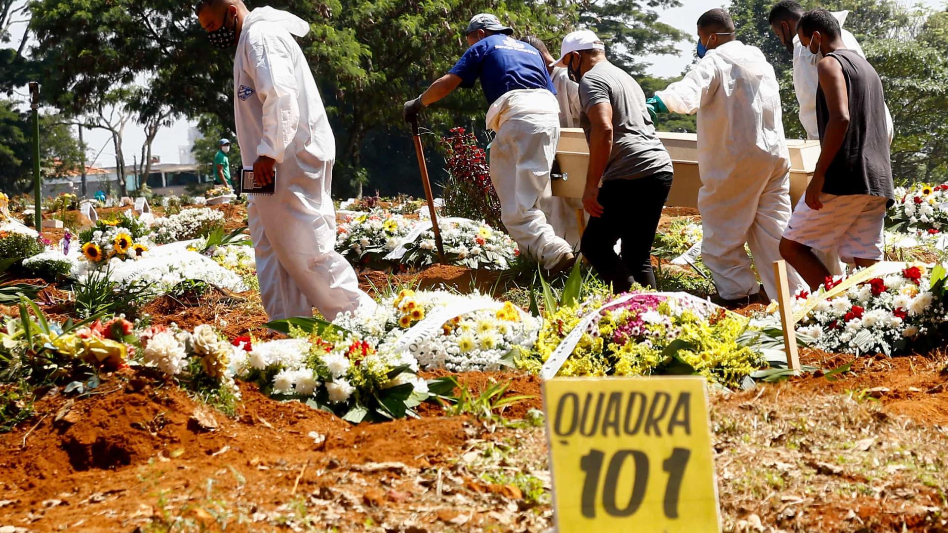 País registra 1.657 mortes e 42.980 novos casos de covid-19 em 24h