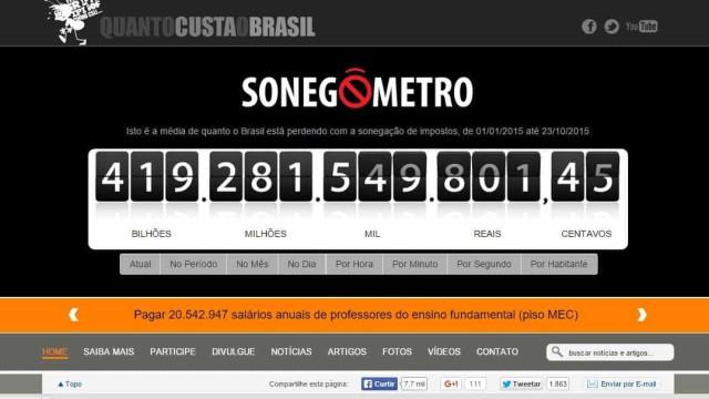 Sonegação de impostos já chega a quase R$ 420 bilhões no Brasil