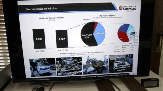 SP recebe doação de sistema para monitoramento de veículos