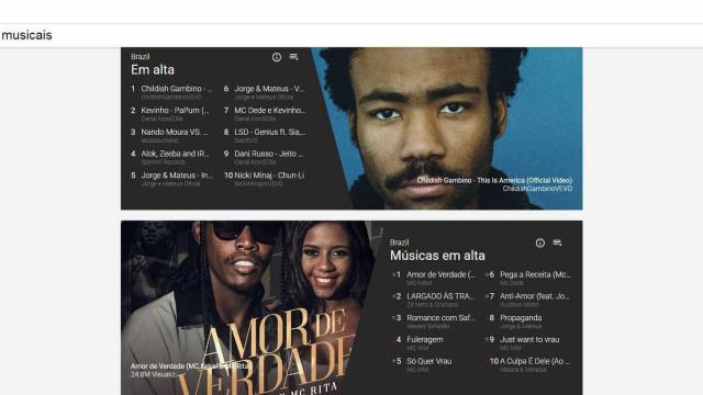 YouTube lança parada musical com os vídeo mais populares no Brasil