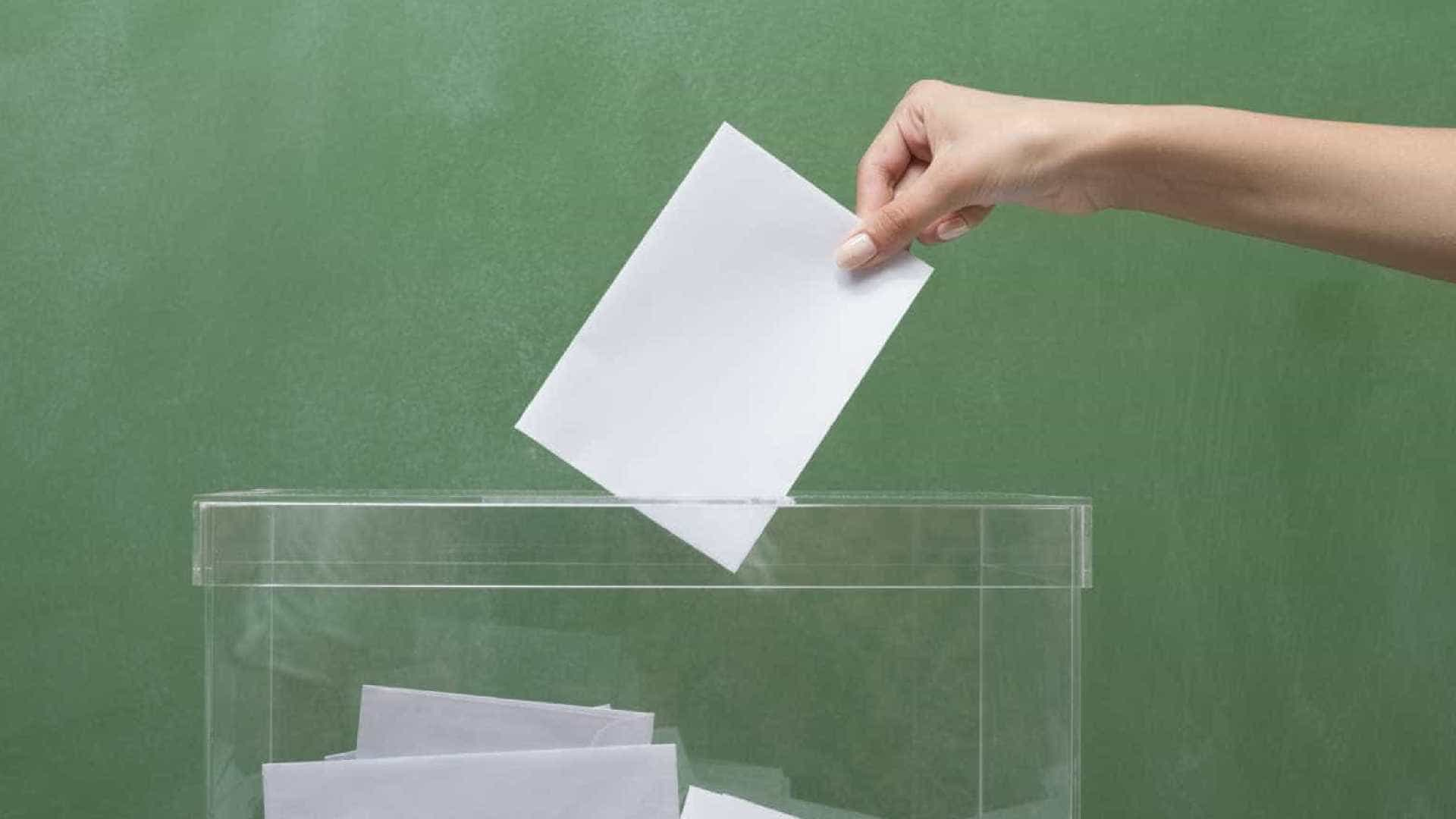 Eleições em Timor, Cuba, Brasil e Venezuela geram risco político