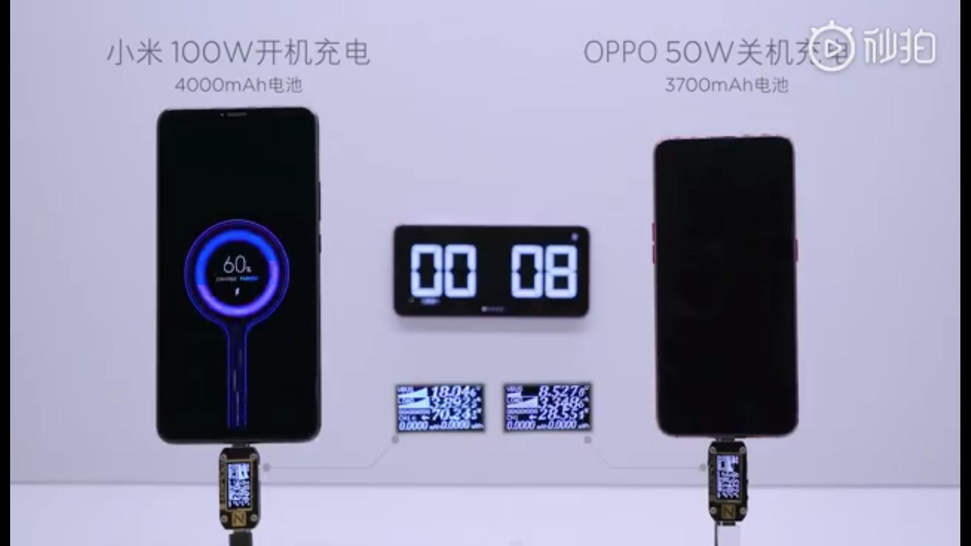 Sistema de carregamento da Xiaomi trará bateria completa em 17 minutos